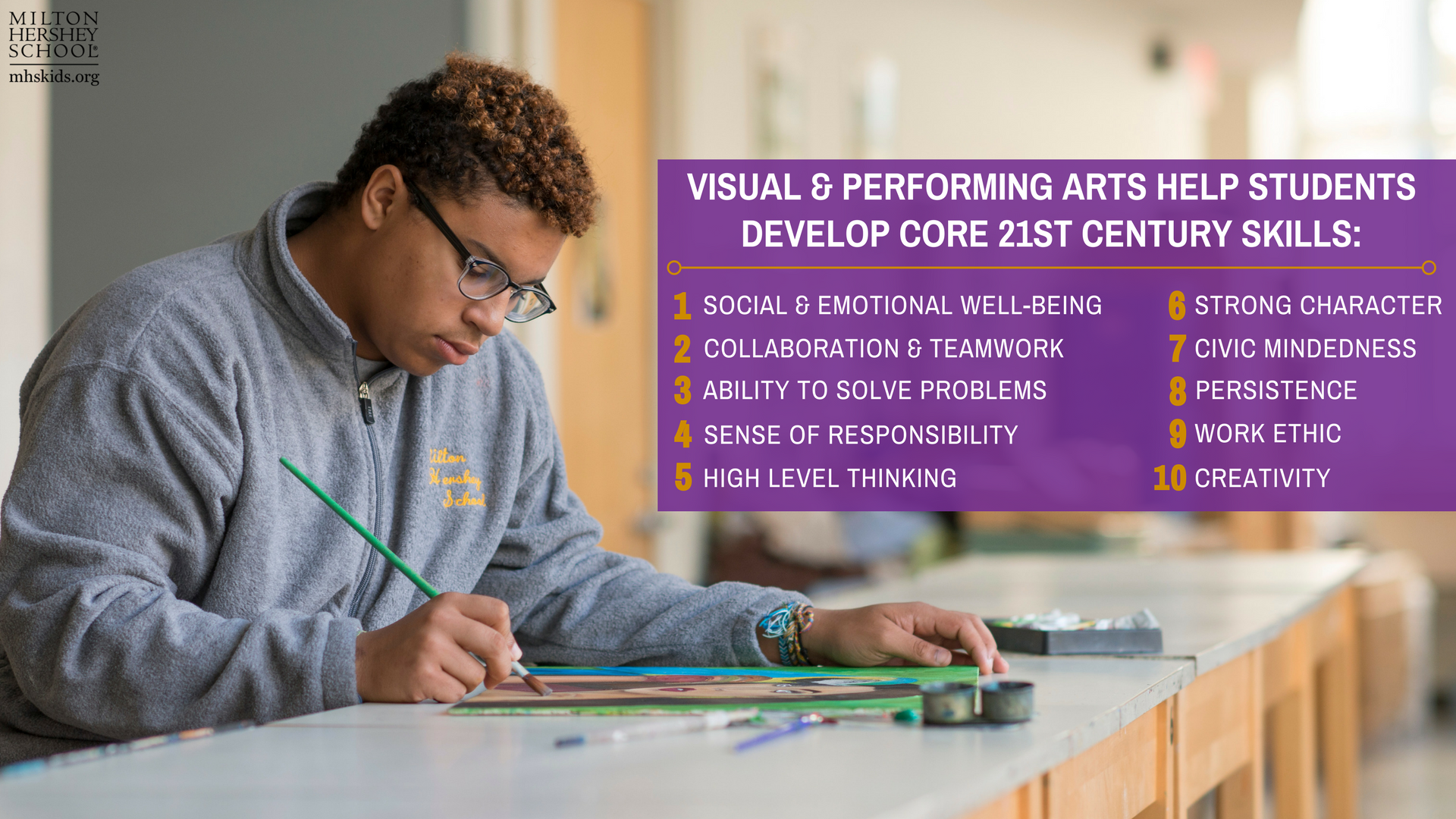 Visual and performing arts help prepare students for the 21st century world