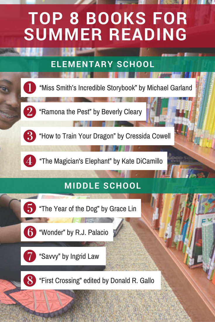Summer reading suggestions from MHS librarians
