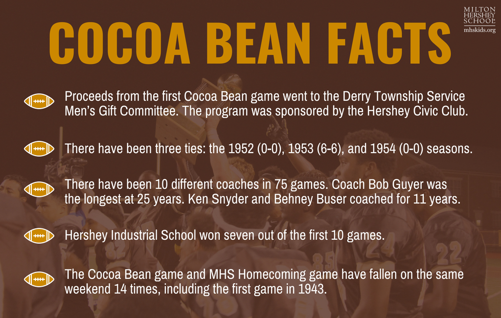 Learn more about the history of the Cocoa Bean game.